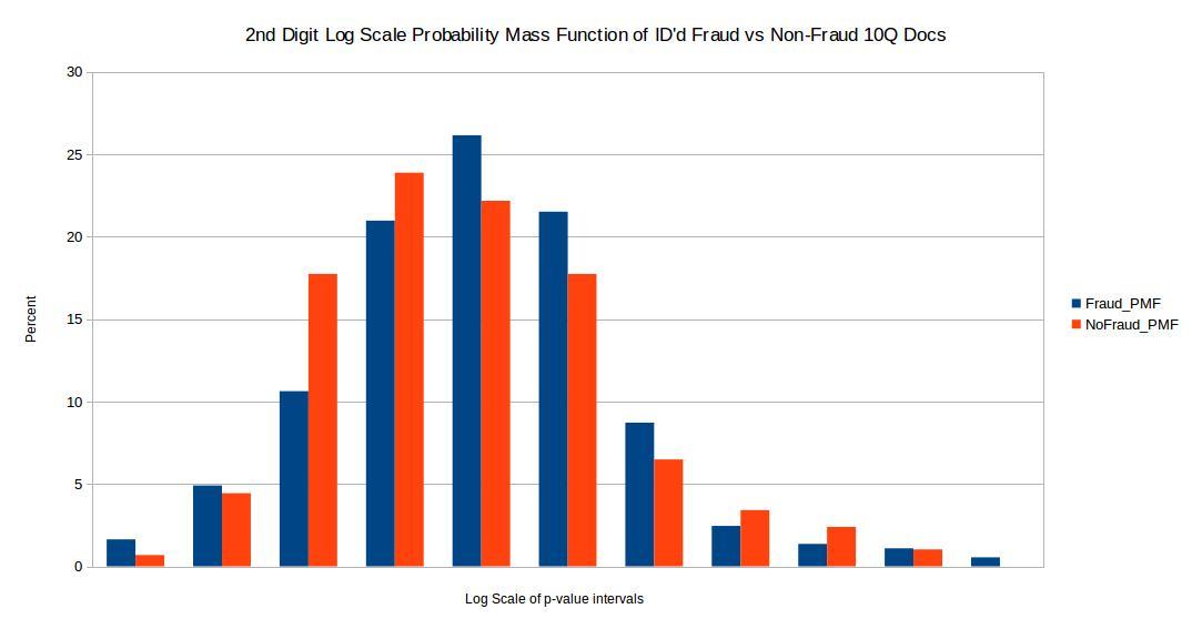 Quantitative Analysis | Horn Portfolio